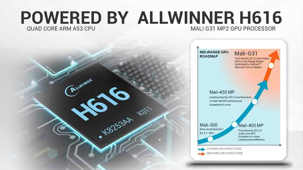 Tanix TX6S أندرويد 10.0 صندوق التلفزيون H616 رقاقة اختياري g10 صوت ماوس هوائي 4GB 32g/64G مشغل الوسائط 2.4g & 5g واي فاي بلوتوث