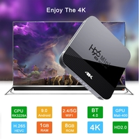android 4 2 RK3228A H96 MINI H8 smart tv set top box H.265 Android 9.0 2.4G/5G WiFi Bluetooth 4.0 Youtube Google Player H96 max smart tv box (4)