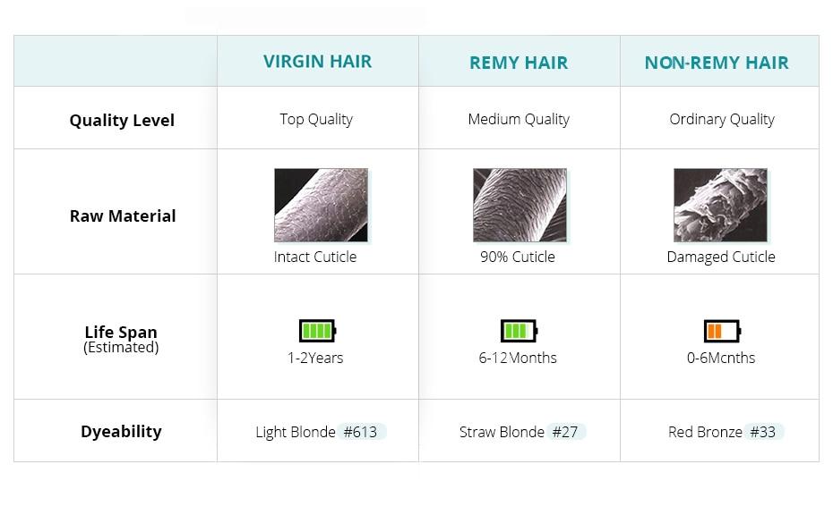 High Quality hair extension hair