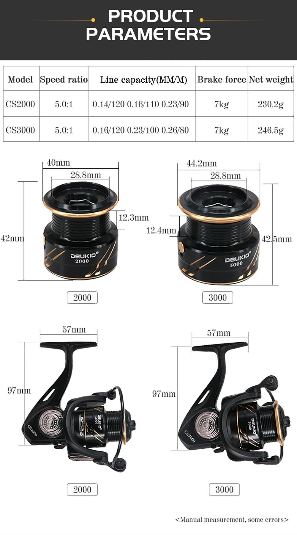 roda fiação roda linha de pesca roda