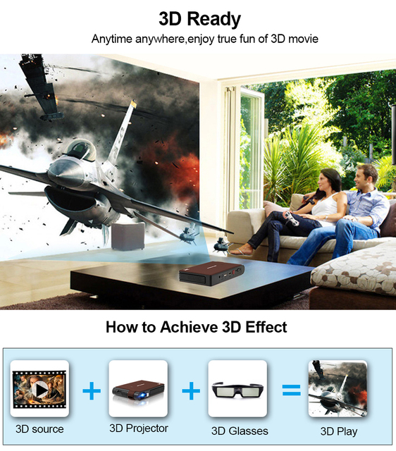 Caiwei S6W Portable Pocket Mini 3D DLP Projector LED Home Cinema Support HD Video 5