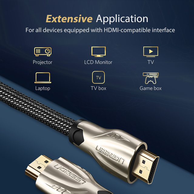 UGREEN HDMI Cable 4K/60Hz HDMI Splitter Cable for Xiaomi Mi Box HDMI 2.0 Audio Cable Switch Splitter for Tv Box PS4 HDMI Cable 3