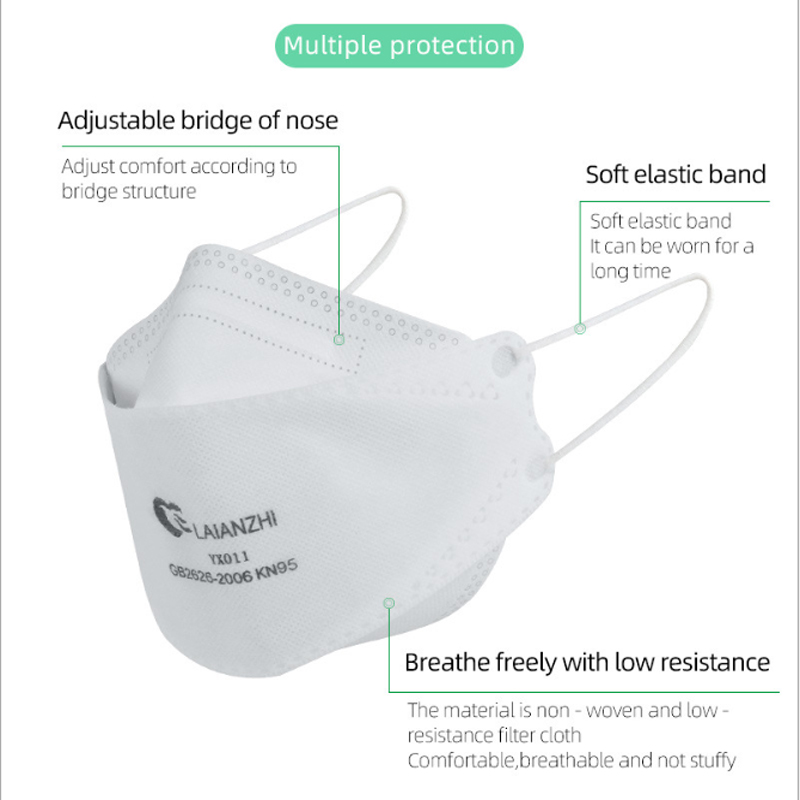 KN95-YX011 Fish type KN95 mask 95% filter antibacterial N95 mask dustproof PPE protective mask face mask FFP2 dust particles