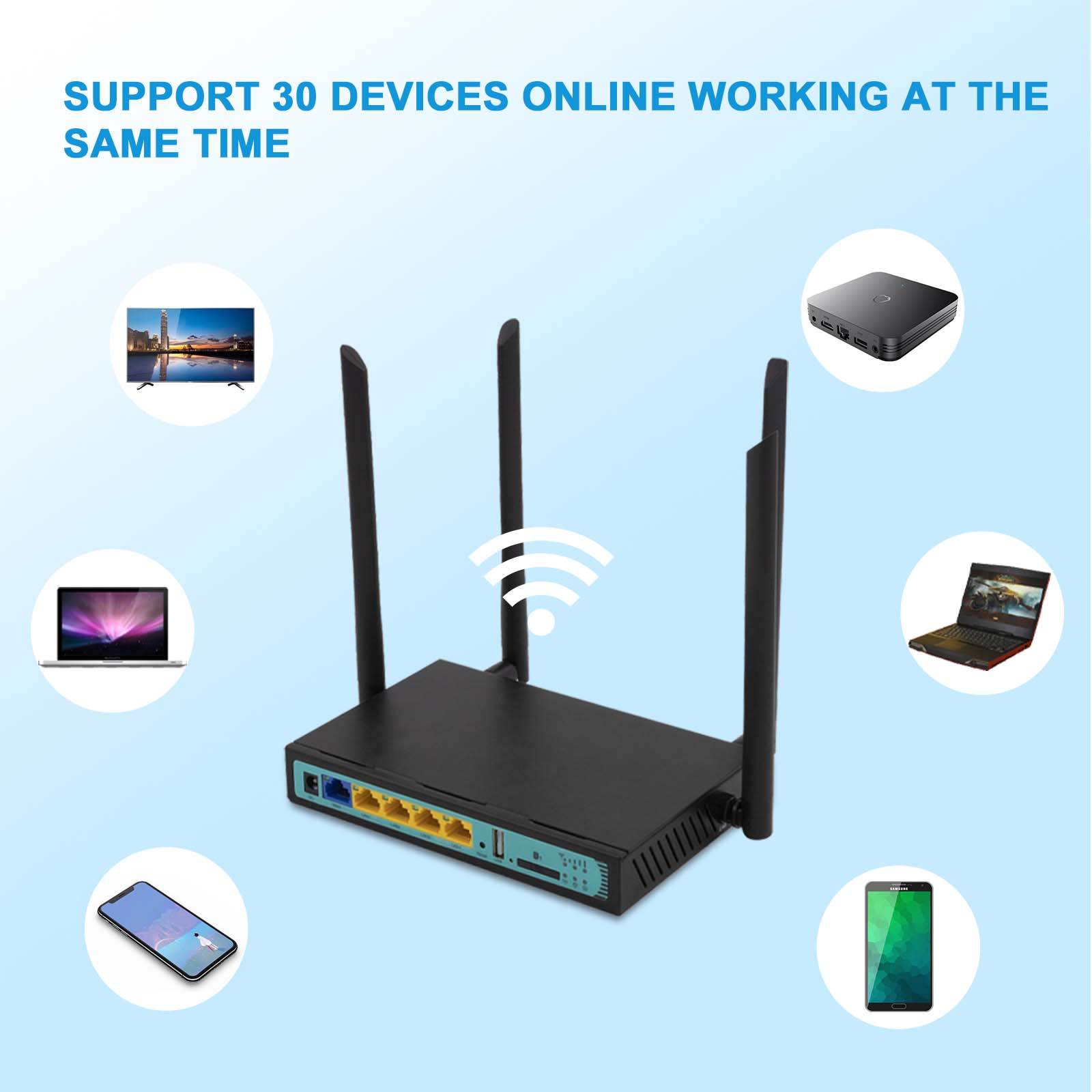 4G Wi-Fi Router ZBT-WE2416 5Port Router With SIM Card USB WAP2 802.11n/u/b/g 300Mbps 2.4G Router LAN WAN 10/100M PCI-E Routet