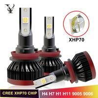 72 Вт H11 H7 светодиодные фары лампы H4 Hi-Lo луч H1 9005 HB3 9006 HB4 9012 Canbus Авто фары лампы CREE XHP70 чип супер яркий