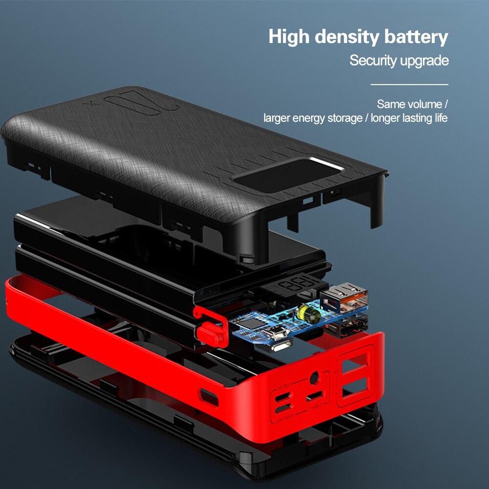 Внешний аккумулятор 20000 мАч, портативное зарядное устройство с двумя usb-портами, быстрая зарядка, светодиодный Micro Type C вход, внешний аккумуля...