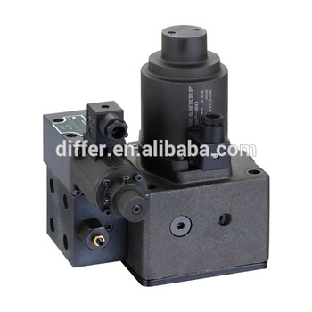 EFBG Series of EFBG-03 EFBG-06 EFBG-10 Electro Hydraulic Proportional Pressure and Flow Control Relief Valve yuci yuken pressure reducing and relieving valves rbg 06 10 hydraulic valve