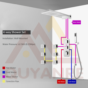 Image 5 - Quyanre Chrome Thermostatic Shower Faucets Set Rain Waterfall Shower 6pcs Spa Jets 4 way Thermostatic Mixer Tap Bath Shower Kit