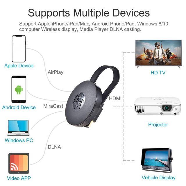 2019 lo más nuevo HDMI pantalla inalámbrica Receiver2.4/5G WiFi 4K 1080P pantalla móvil fundido espejo adaptador Dongle chromecast Pusher