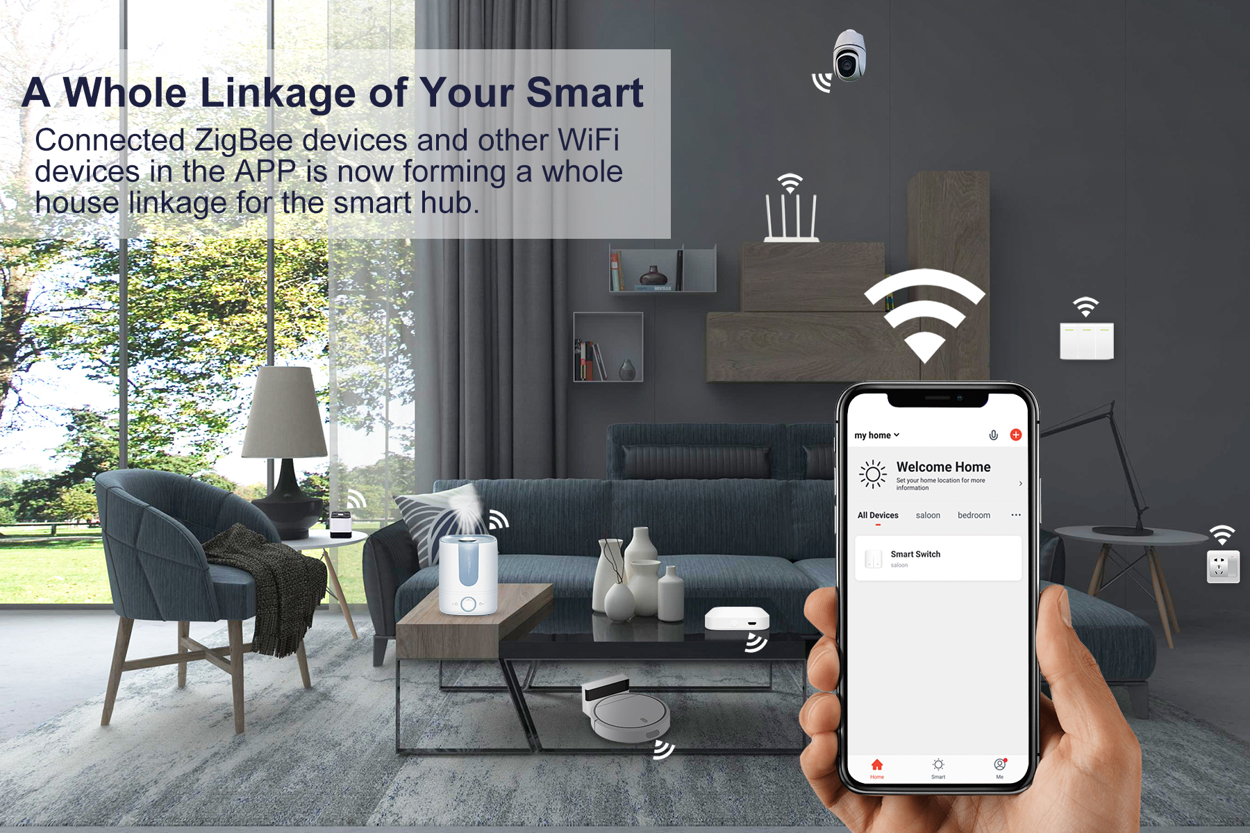 Hub ZigBee 3.0 Tuya Wifi