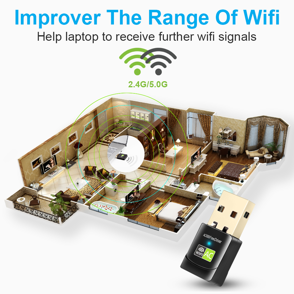 Free Driver USB Wifi Adapter 600Mbps Wi fi Adapter 5ghz Antenna USB Ethernet PC Wi-Fi Adapter Lan Wifi Dongle AC Wifi Receiver 5