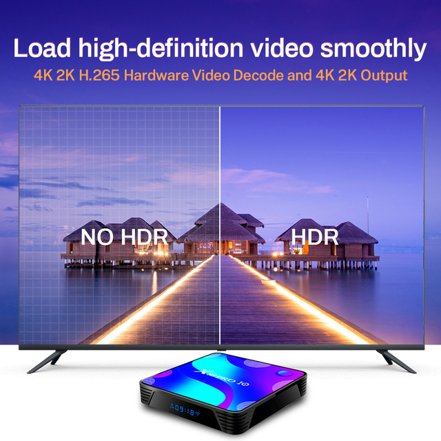 Transpeed Android 11 TV BOX 2.4G&5.8G Wifi 32G 64G 128G 4k 3D TV receiver Media player HDR+ High Qualty Very Fast Box 3
