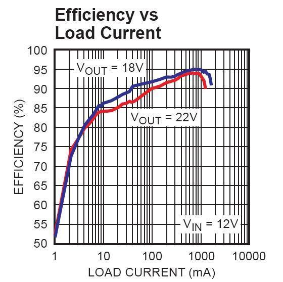 DC-DC модуль усилителя 3,3 В литр 5V 2A 5V литр 9V 5V литр 12V 12 V-24 V мобильный Мощность