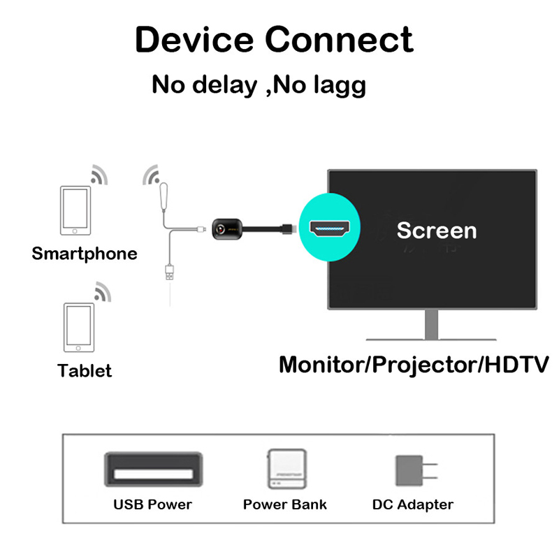 4K TV Stick G9 Plus 2.4G/5G Miracast Wireless DLNA AirPlay HDMI Mirascreen Display Mirror Receiver TV Dongle For IOS Android 3