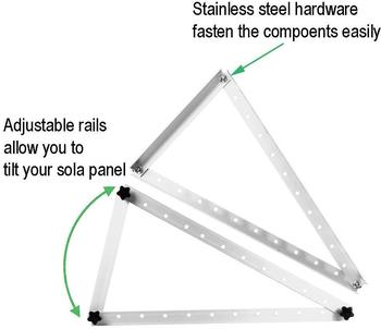 Everything Is Solar™ Solar Panel Mount Mounting Bracket Set