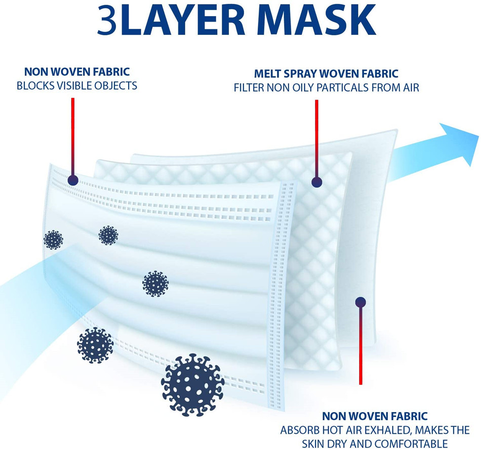 5-200PCS-Mask-Disposable-Nonwoven-3-Layer-Filter-Mask-Mouth-Face-Mask-Anti-Dust-Protective-Breathable