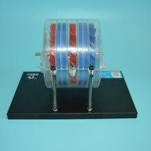 Steam-Turbine-Model Physics-Standard Physics-Show-How-Equipment Demonstrator Configuration