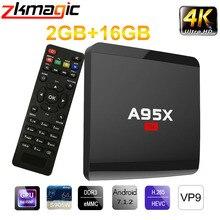 أندرويد 7.1 صندوق التلفزيون Amlogic S905W رباعية النواة 2GB 16GB مربع التلفزيون الذكية 4K HD 2.4G واي فاي مشغل الوسائط الذكية تي في بوكس أندرويد مجموعة صندوق