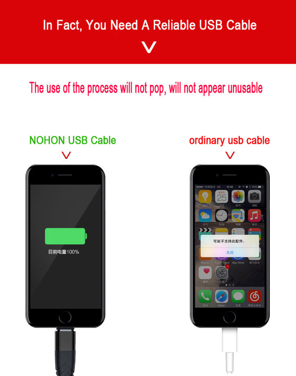 US $2.87 20% OFF 2M 3M USB Data Charger Cable For iPhone 7 8 Plus 11 Pro X XS Max Apple iPhone 5 6 S 6S Cord Fast Charge Origin Long i Phone