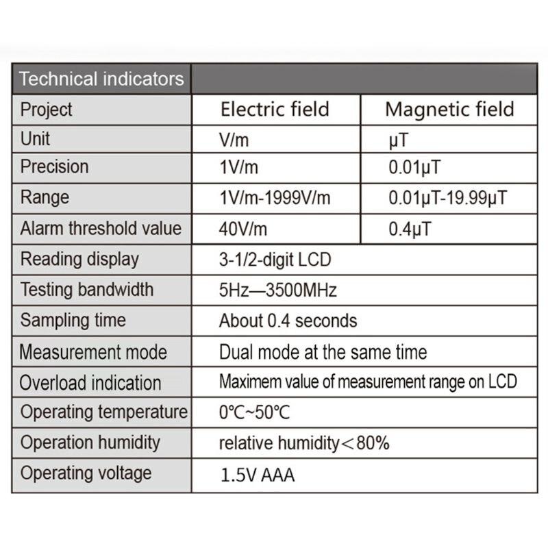 eletromagnética campo elétrico eletrônico campo magnético detector dosímetro