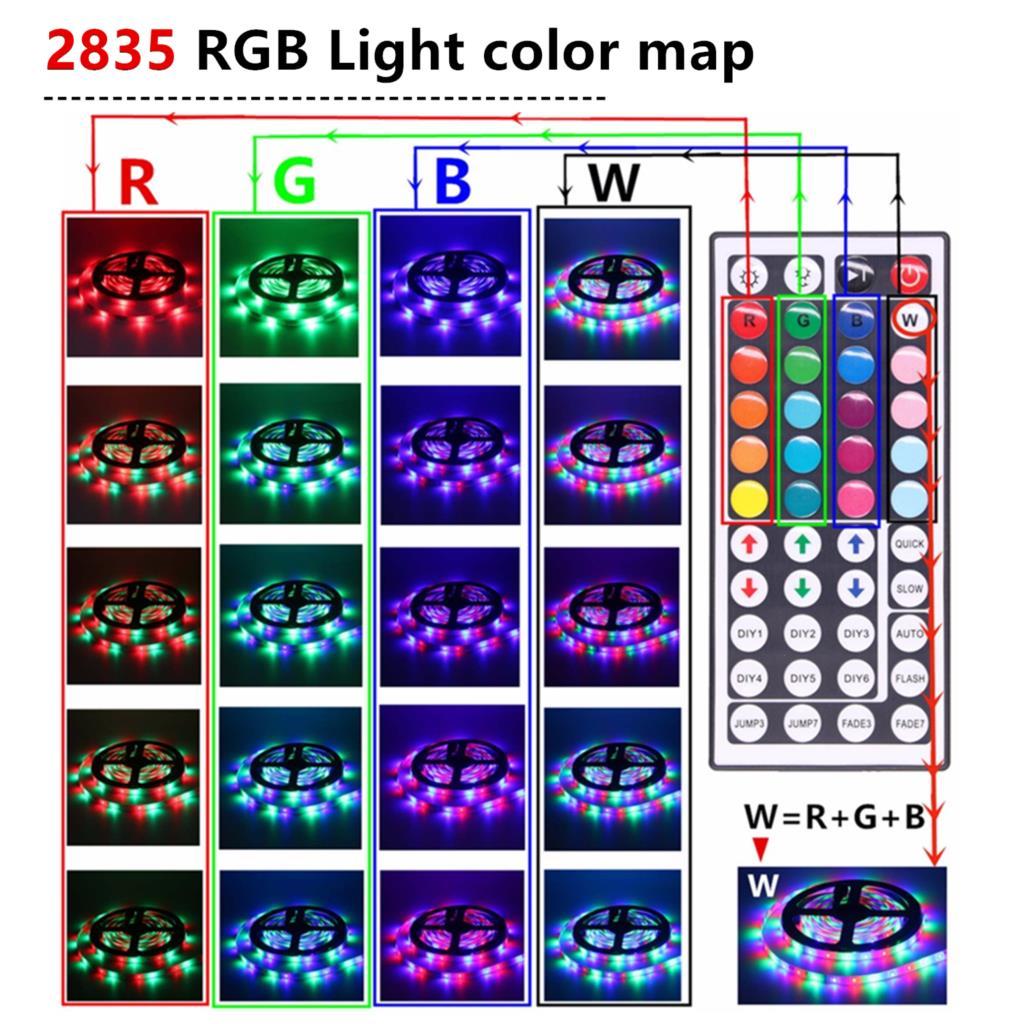 H200a0285bddc4213b93aaa763ae78a2by RGB LED Strip Light RGB 5050 SMD 2835 Flexible Ribbon fita led light strip RGB 5M 10M Tape Diode DC 12V Remote Control Adapter