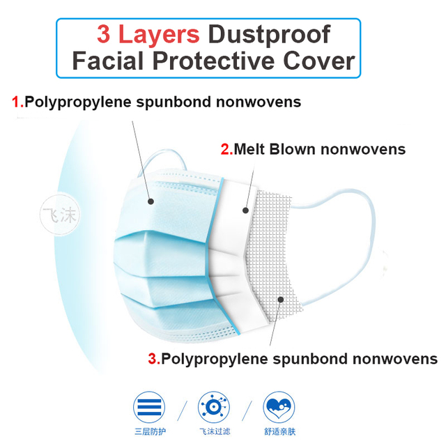 Face Mouth Anti Dust Mask Disposable Protect 3 Layers Filter Masks (not KN95 ) Mouth-muffle Bacteria Proof Flu Mask 2