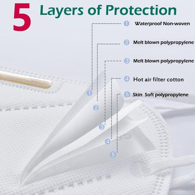 10-200 PCS face mask ffp2 facial masks KN95 masks protect maske Mouth FFP2mask dust mask Breathable 95% filtration mascarilla 1
