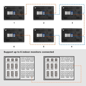 Image 5 - HomeFong intercomunicador de vídeo con cable 10 pulgadas Video puerta teléfono HD 960P 130 grados Video timbre soporte detección de movimiento intercomunicador doméstico