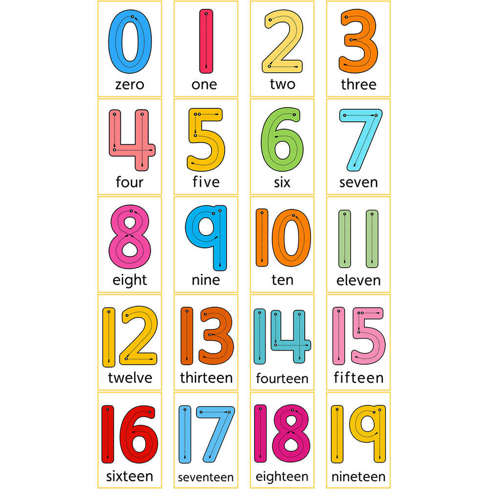 29pcs English Digital Card Math Flash Cards Learning Numbers 0 100 Words Early Educational Math Toy For Children| | - AliExpress