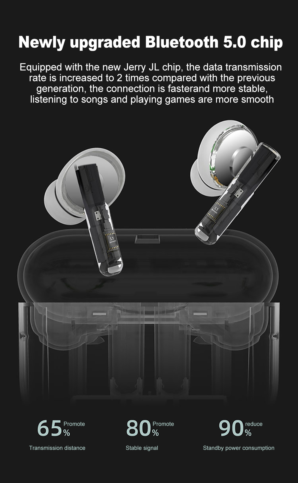 Wireless Bluetooth Earphone Air 3 TWS Earbuds with Mic Wireless Headphones With Pods Charging Case  for iPhone Android