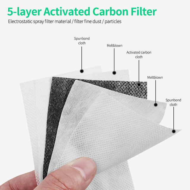 2/20/50pcs PM 2.5 Face Mask Filter Dust Anti Haze 5 Ply 95 Activated Carbon Filter Adults Mouth Masks Protection Respirator FPP2 2