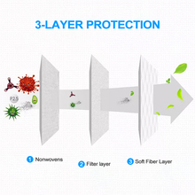 In stock Fast Shippment 50/100PCS Non Woven Disposable Face Mask 3 Layers dental Earloop Anti-Dust Face Surgical Masks 일회용마스크