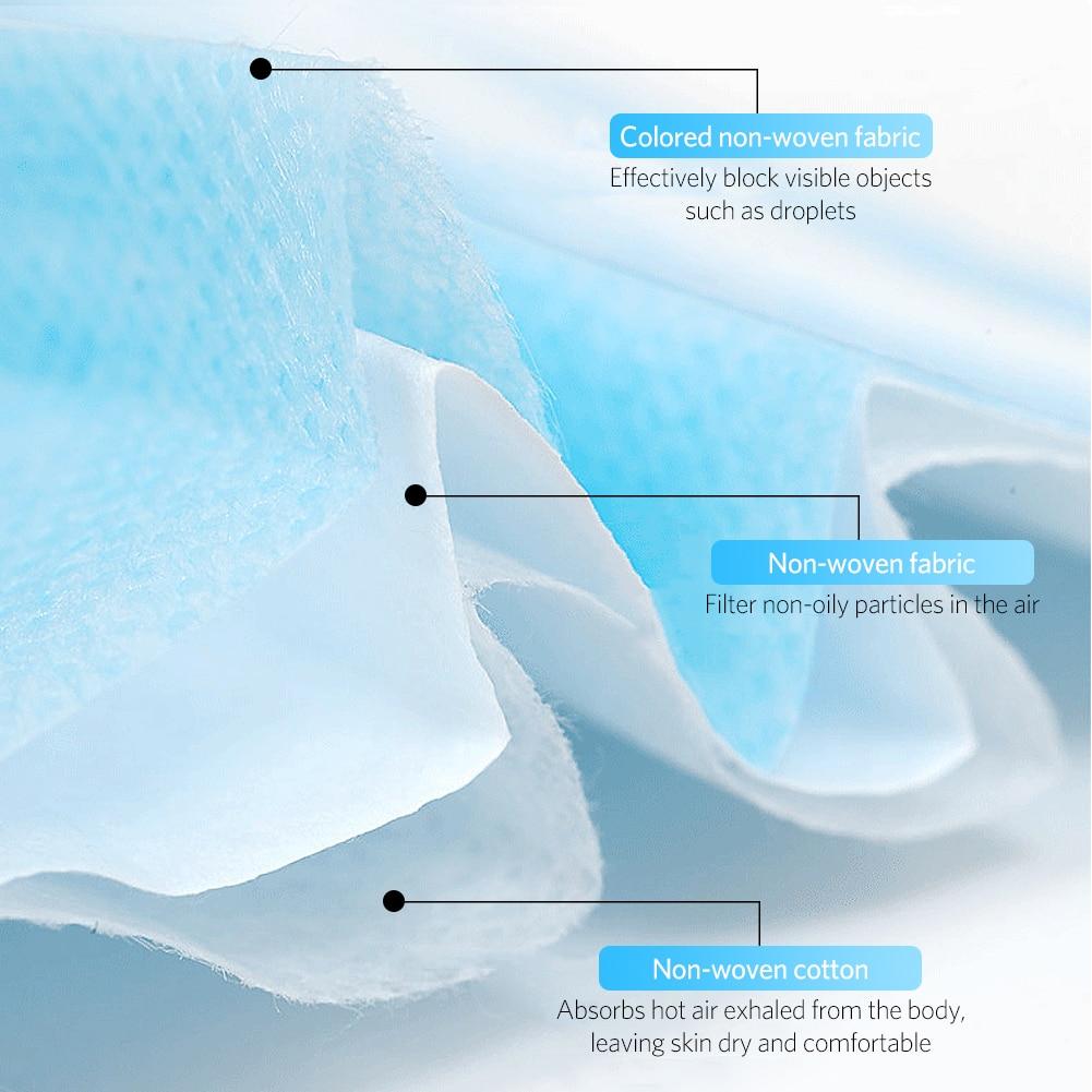 Image 5 - Máscara cirúrgica médica da cara da anti poeira das máscaras  descartáveis de 50 pces para a ferramenta clara dos vírus de coronavirus  3 camadas máscara