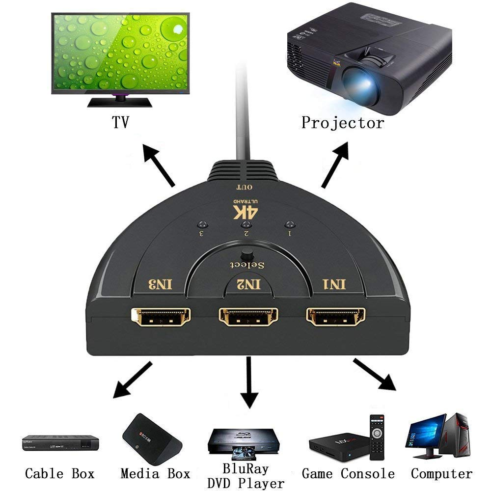 Image 2 - HDMI Switch 3 Port 4K HDMI Switch 3 in 1 Out with High Speed Switch Splitter Pigtail Cable Supports Full HD 4K 1080P 3D Player
