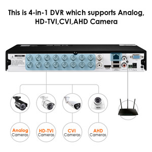 Image 2 - ZOSI Full HD 1080P 16CH Analog AHD CCTV Camera Security System in Outdoor/Indoor with 16 PCS Camera  Video Surveillance DVR Kit