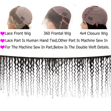 "13×4 Lace Front Wigs Pre Plucked Brazilian Hair Remy Water Wave Glueless Short Human Hair Wigs For Black Womten 8-26"" 150%"