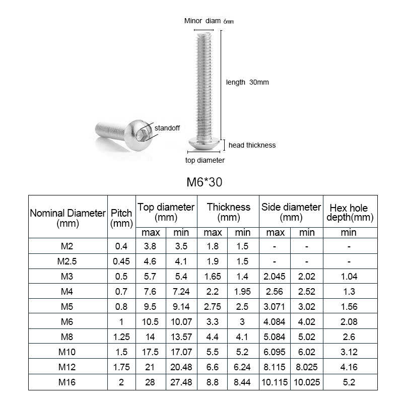 10/50pcs M2 M2.5 M3 M4 M5 M6 M8 304 נירוסטה משושה Hex Socket ראש כפתור בורג ברגים העגול ראש בורג תיקו ISO7380