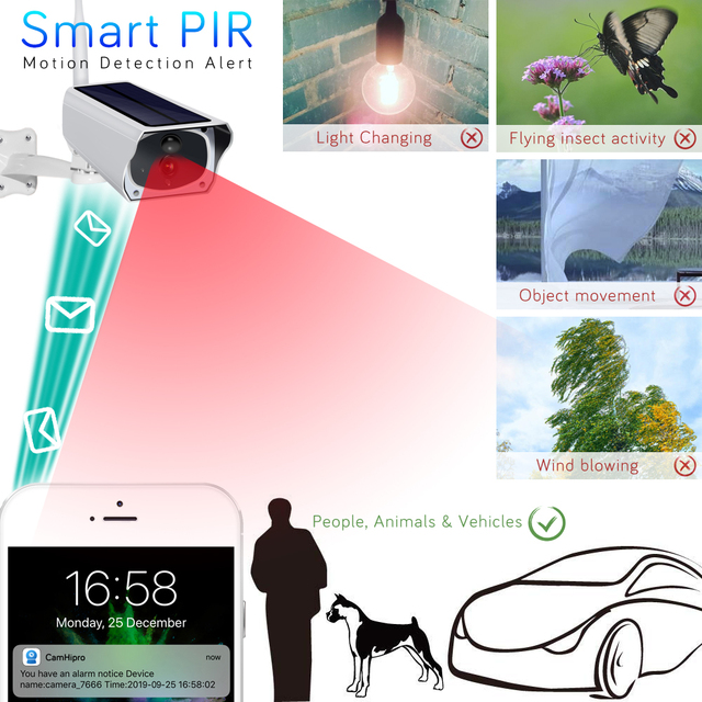 HD 1080P Solar WiFi IR Bulllet Security IP Camera Outdoor Sony IR Night Vision Audio PIR Alarm CCTV Battery Camera with SD Card 3