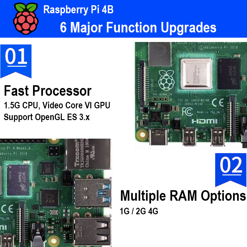 Image 4 - Original Raspberry Pi 4 Model B 4B with RAM 4GB 1.5GHz 2.4 / 5.0 GHz WIFI Bluetooth 5.0 Case Cooling Heatsink Power Supply 2019-in Demo Board from Computer & Office