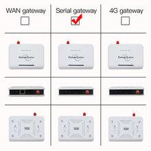 433mhz Serial Uart USB Receiver/Logger/Concentrator for Wireless Temperature Humidity Sensor 868/915MHZ Sensor Receiver XZ TAG2
