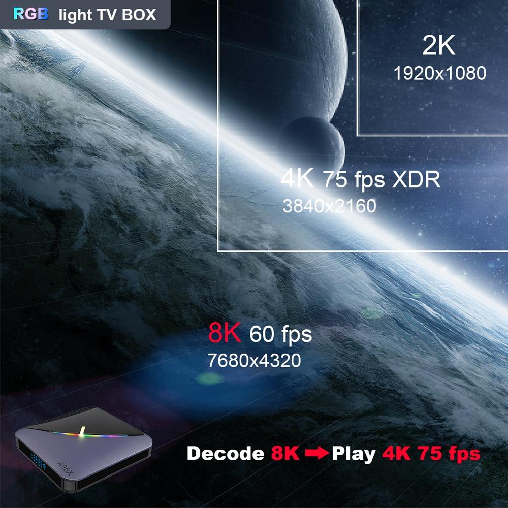 Android 9.0 TV BOX Amlogic S905X3 4G RAM 32GB 64GB ROM Quad Core 2.4G/5GHz Wifi BT H.265 4K Youtube A95X F3 décodeur - 3