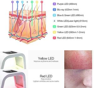 Image 5 - 7 цветов светодиодный портативный Фотон для лица, омоложение кожи, омоложение, лечение, тонизирование кожи, уход за кожей лица, устройство для масок