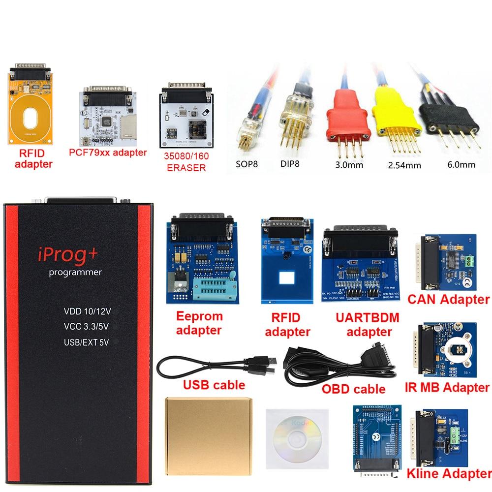 IPROG 11 (5)