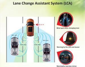 Image 5 - Sistema de Detección de Radar de espejo de punto ciego para coche, BSD, BSA, BSM, Monitor de punto ciego para microondas, detectores de Radar con alarma y LED para coche