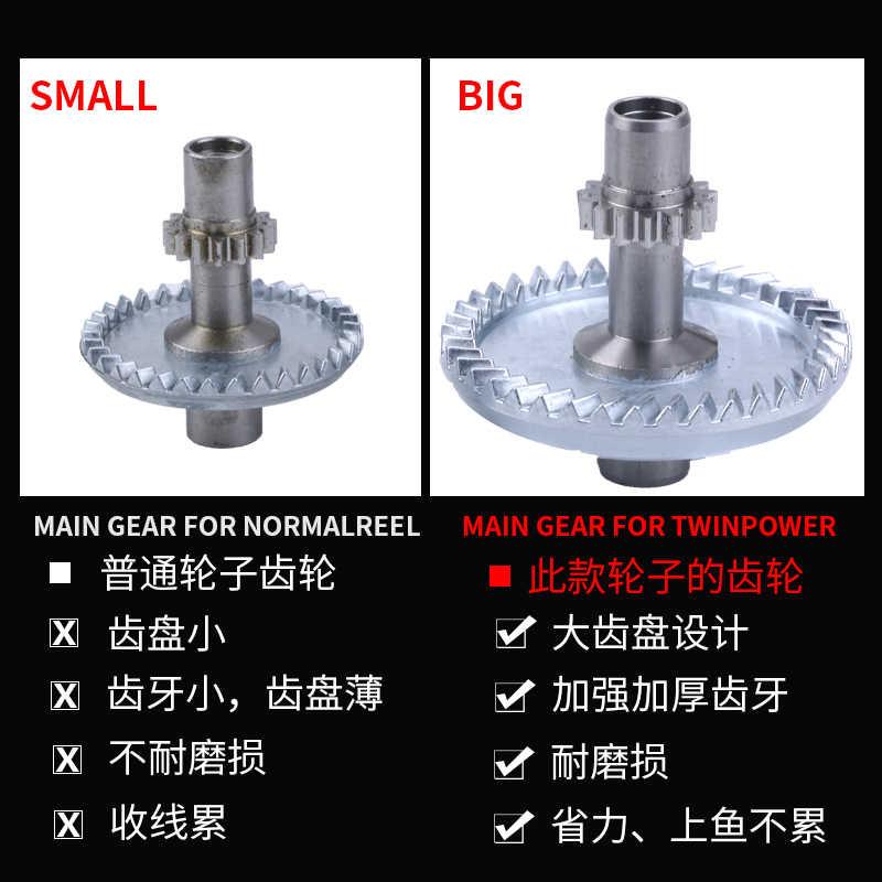 Lurekiller Nieuwe Full Metal Spinning Reel SW6000HG/SW10000HG 35kgs Slepen Jigging Reel Popping Reel Zee Vissen Reel 5.9:1