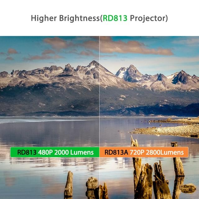 Mini projecteur Rigal RD813 1280x 720 projecteur multi-écran WiFi 3D Support de projecteur HD 1080P Portable Home TV cinéma