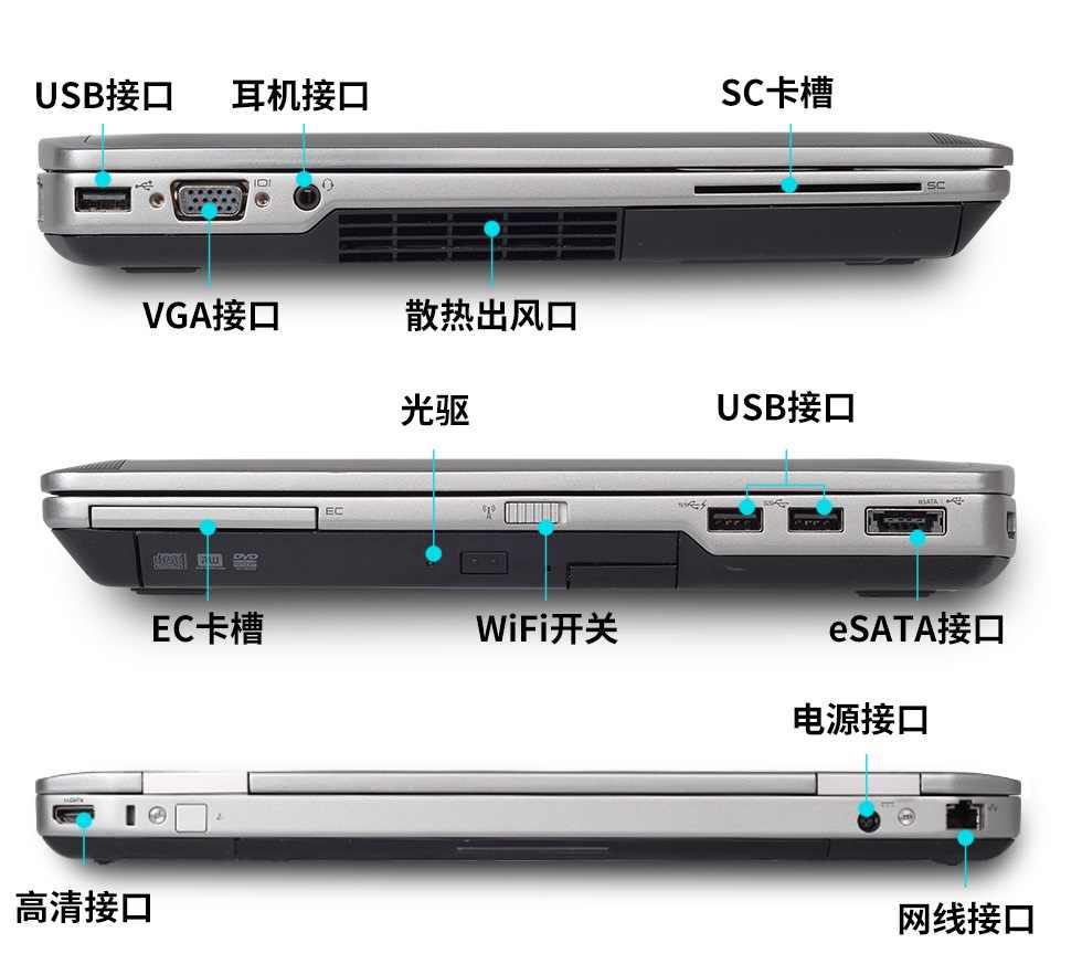 I5 وحدة المعالجة المركزية 4gb E6420 كمبيوتر محمول العمل المثالي لسيارات bmw ICOM A2 icom المقبل نظام كامل/الكمبيوتر ل MB ستار C4 C5 البرمجيات لأداة ماسح الرادار الخاص بالسيارة