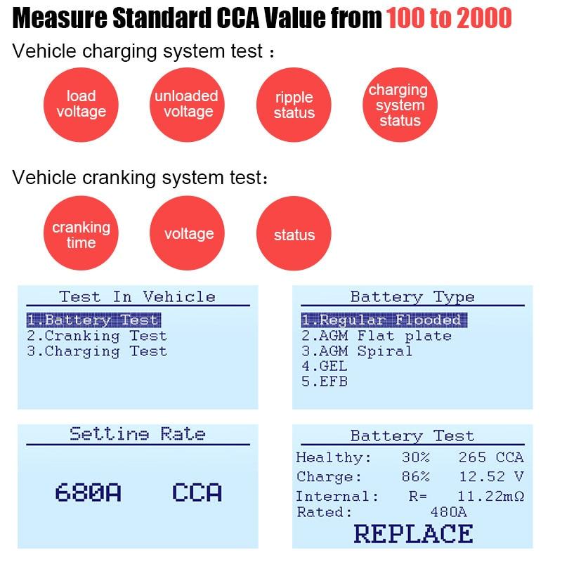 ANCEL BA101 Auto Batterie Tester 12V Digitalen Analysator 2000CCA 220AH Automotive Auto Batterie Scanner In Mehrsprachiges Diagnose Werkzeug