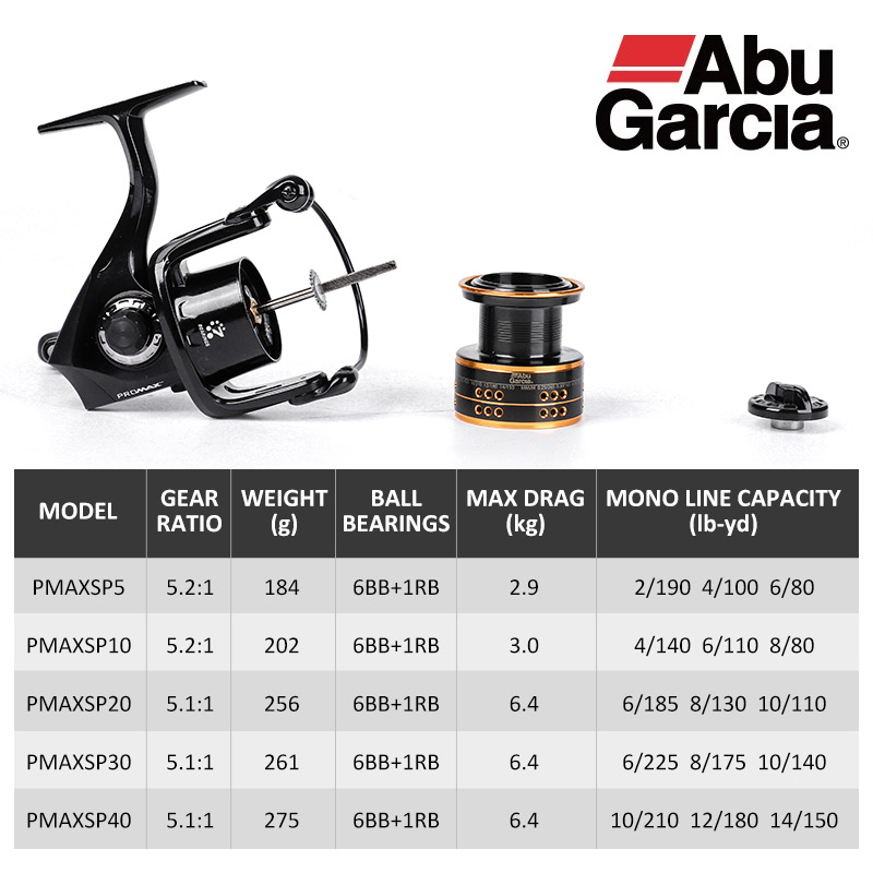 Abu Garcia PRO MAX PMAX  1000 series  2