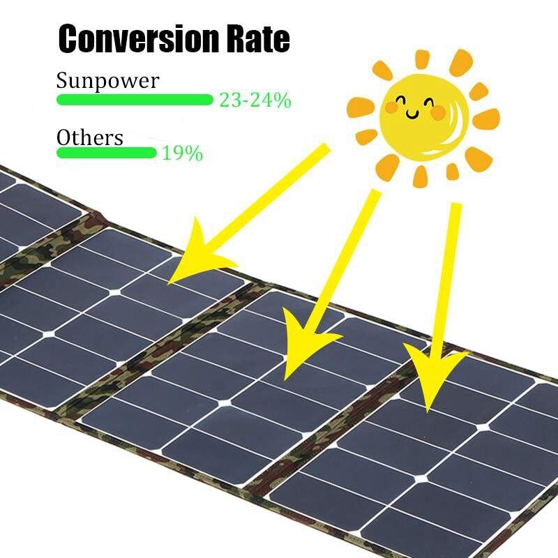 Al aire libre 120W 18V Panel Solar plegable Cargador Solar Camping cargador de batería Solar para ordenador de teléfono móvil - 2